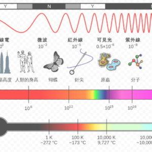 テレワークに迫る、5G、電磁波の恐怖!!