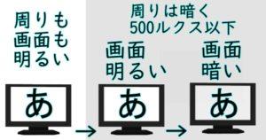 VDTガイドライン500ルクス